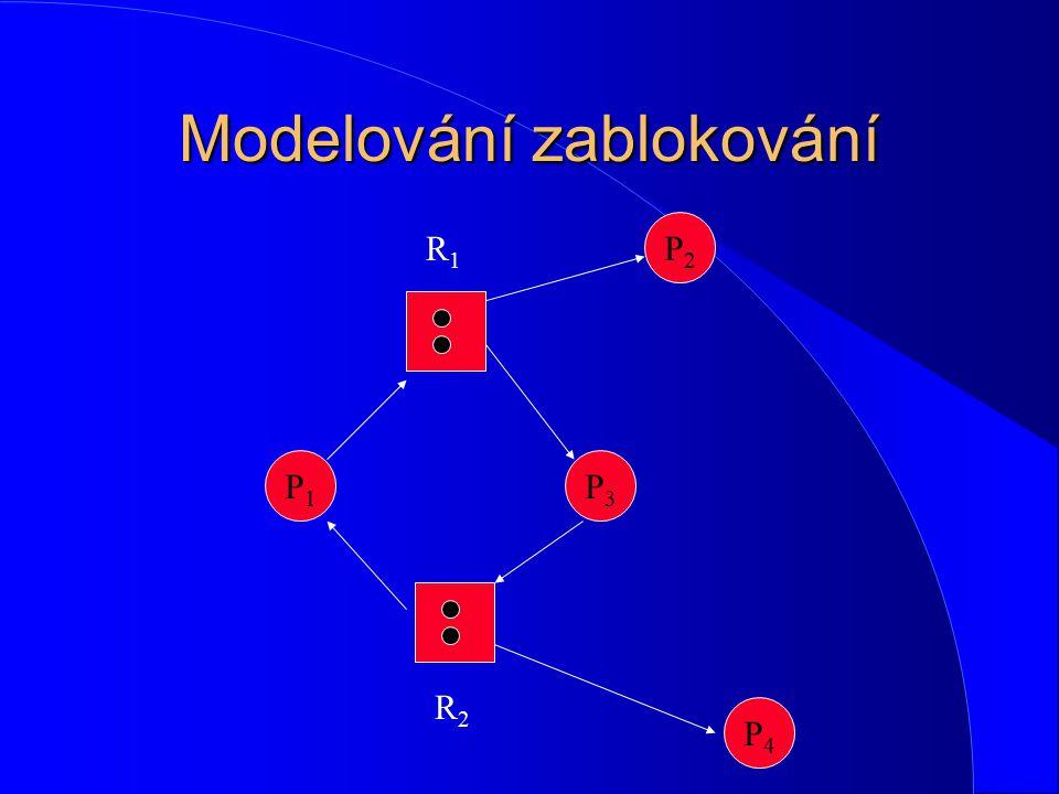 Modelování zablokování P3P3 P1P1 P4P4 P2P2 R2R2 R1R1