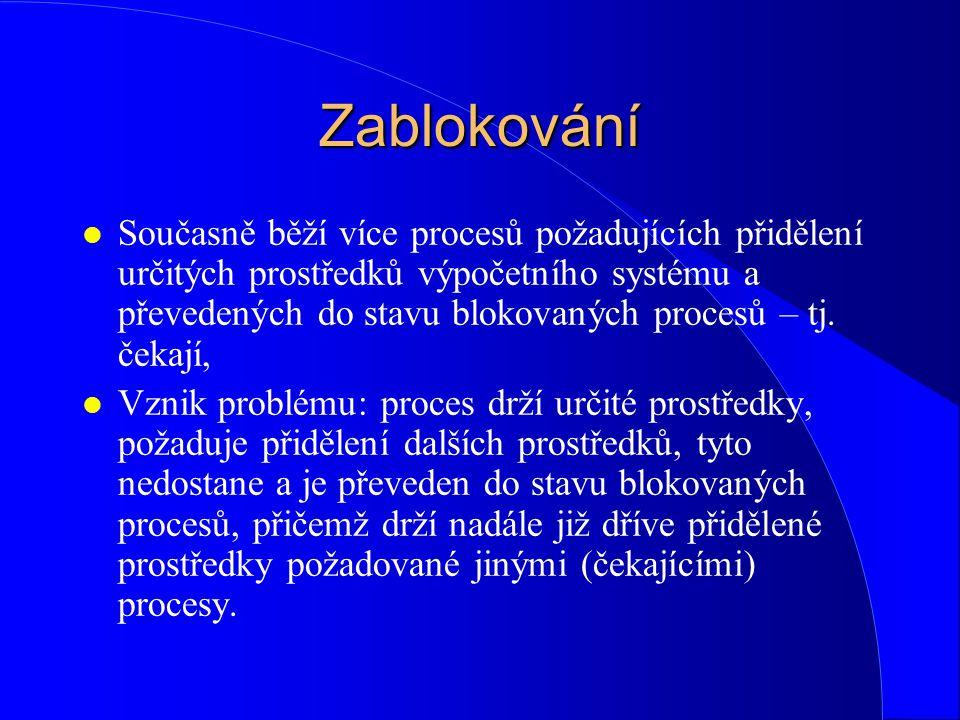 Metody řešení problému zablokování: l IIb.