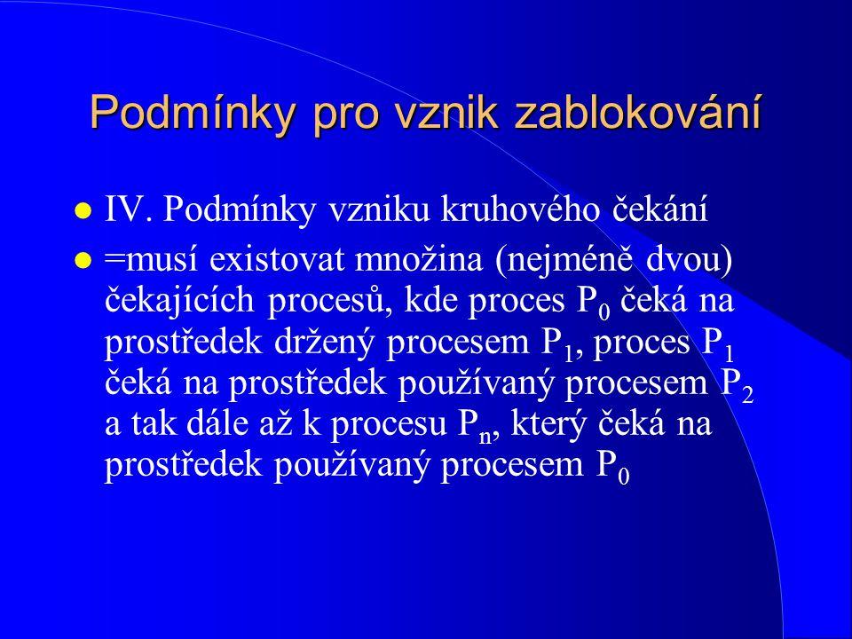 Podmínky pro vznik zablokování l IV. Podmínky vzniku kruhového čekání l =musí existovat množina (nejméně dvou) čekajících procesů, kde proces P 0 čeká