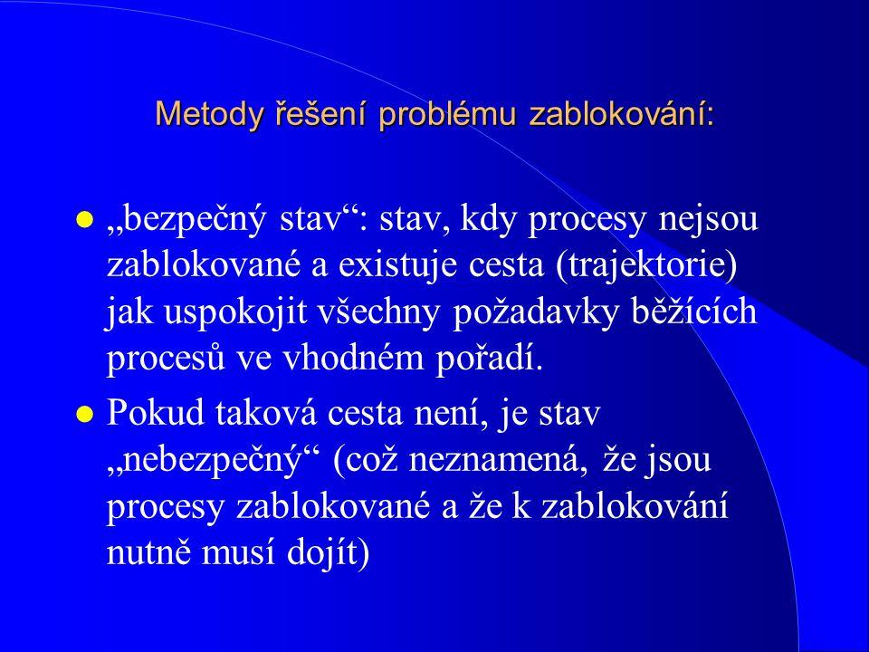 """Metody řešení problému zablokování: l """"bezpečný stav"""": stav, kdy procesy nejsou zablokované a existuje cesta (trajektorie) jak uspokojit všechny požad"""