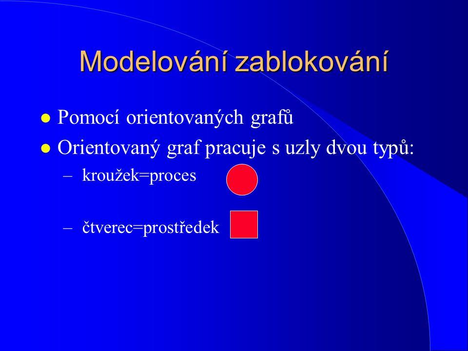 Modelování zablokování l Pomocí orientovaných grafů l Orientovaný graf pracuje s uzly dvou typů: – kroužek=proces – čtverec=prostředek