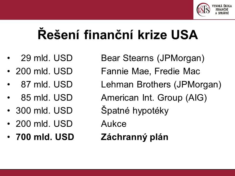Řešení finanční krize USA 29 mld. USDBear Stearns (JPMorgan) 200 mld. USDFannie Mae, Fredie Mac 87 mld. USDLehman Brothers (JPMorgan) 85 mld. USDAmeri
