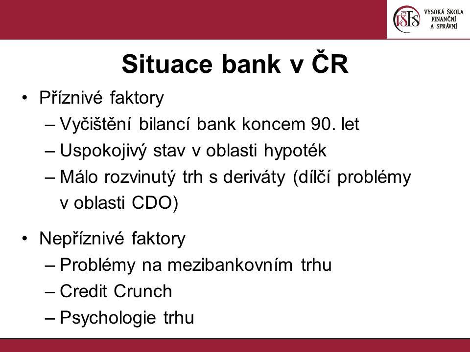Situace bank v ČR Příznivé faktory –Vyčištění bilancí bank koncem 90. let –Uspokojivý stav v oblasti hypoték –Málo rozvinutý trh s deriváty (dílčí pro