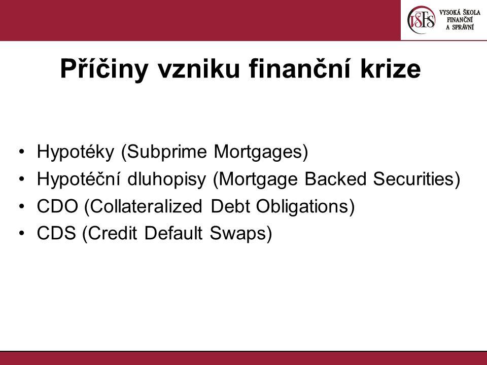 Příčiny vzniku finanční krize Hypotéky (Subprime Mortgages) Hypotéční dluhopisy (Mortgage Backed Securities) CDO (Collateralized Debt Obligations) CDS