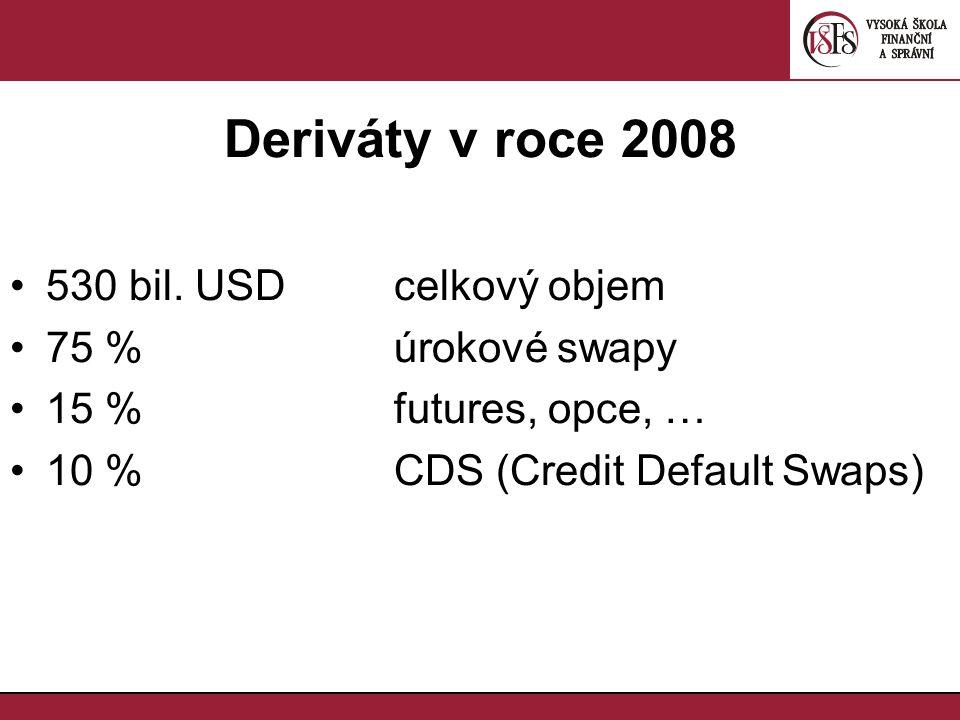 Deriváty v roce 2008 530 bil. USDcelkový objem 75 %úrokové swapy 15 %futures, opce, … 10 %CDS (Credit Default Swaps)