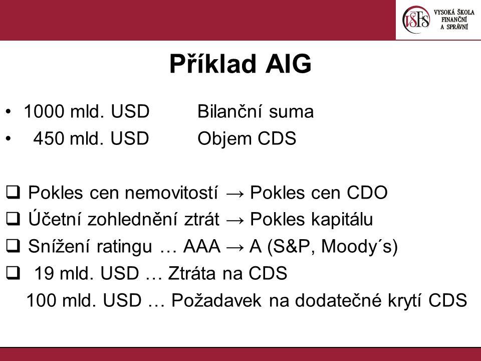 Příklad AIG 1000 mld. USDBilanční suma 450 mld. USDObjem CDS  Pokles cen nemovitostí → Pokles cen CDO  Účetní zohlednění ztrát → Pokles kapitálu  S