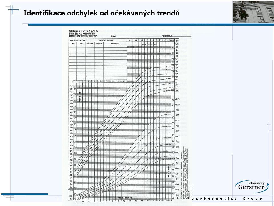 B i o c y b e r n e t i c s G r o u p Identifikace odchylek od očekávaných trendů