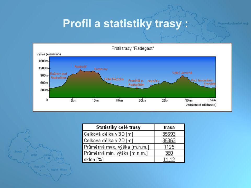 Profil a statistiky trasy :