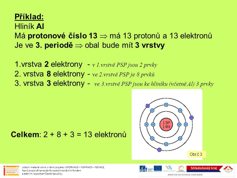 Příklad: Hliník Al Má protonové číslo 13  má 13 protonů a 13 elektronů Je ve 3. periodě  obal bude mít 3 vrstvy 1.vrstva 2 elektrony - v 1.vrstvě PS