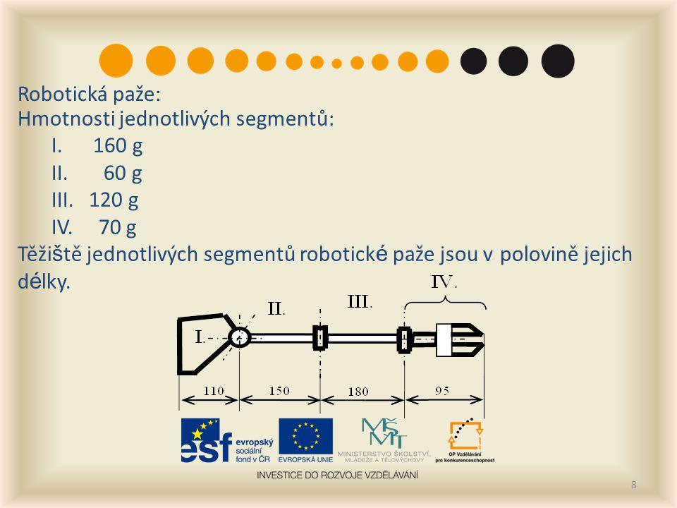 8 Robotická paže: Hmotnosti jednotlivých segmentů: I.