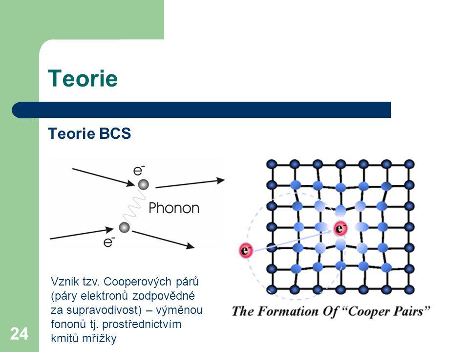 24 Teorie Teorie BCS Vznik tzv. Cooperových párů (páry elektronů zodpovědné za supravodivost) – výměnou fononů tj. prostřednictvím kmitů mřížky