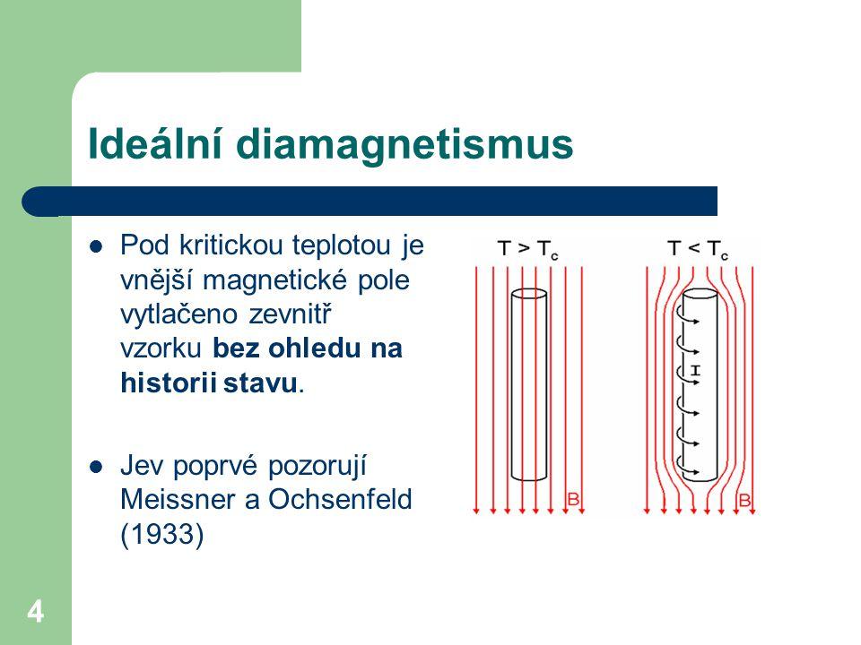 4 Ideální diamagnetismus Pod kritickou teplotou je vnější magnetické pole vytlačeno zevnitř vzorku bez ohledu na historii stavu. Jev poprvé pozorují M