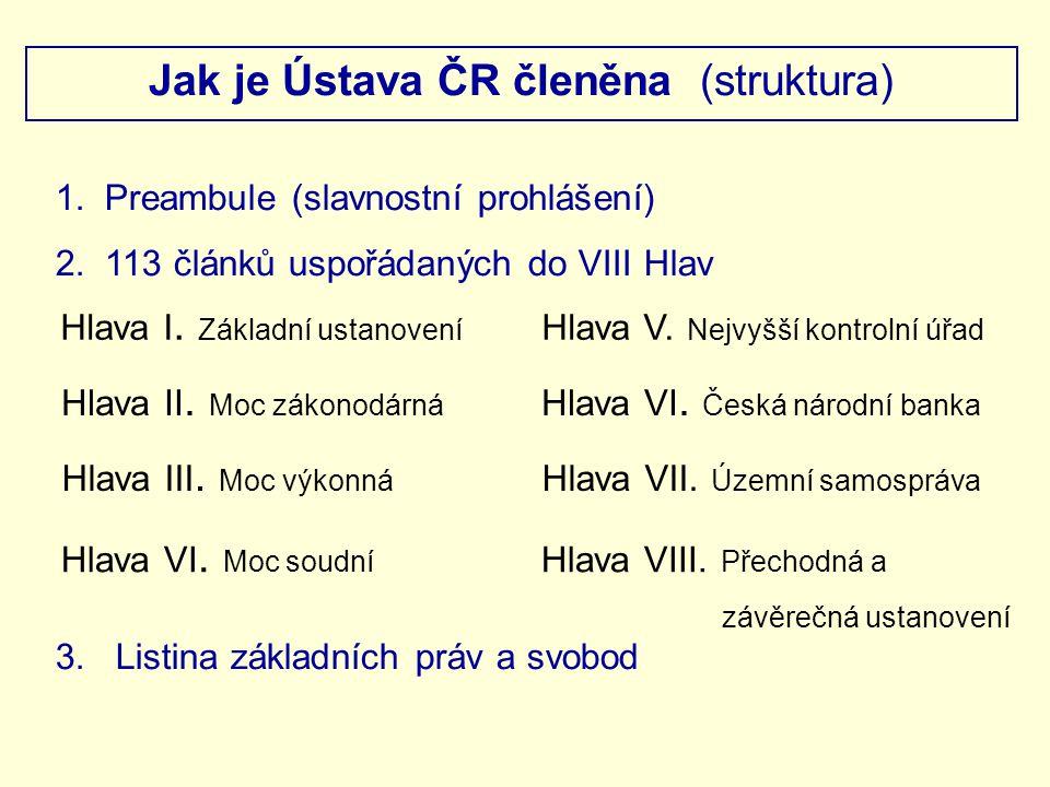 Jak je Ústava ČR členěna (struktura) 1. Preambule (slavnostní prohlášení) 2. 113 článků uspořádaných do VIII Hlav 3. Listina základních práv a svobod
