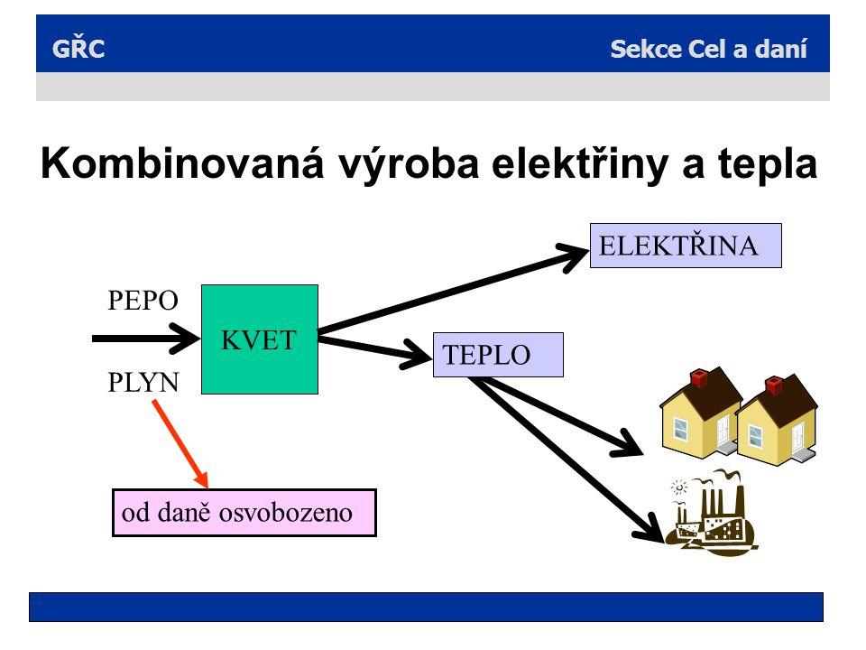 Sekce Cel a daníGŘC Kombinovaná výroba elektřiny a tepla KVET PEPO PLYN ELEKTŘINA TEPLO od daně osvobozeno