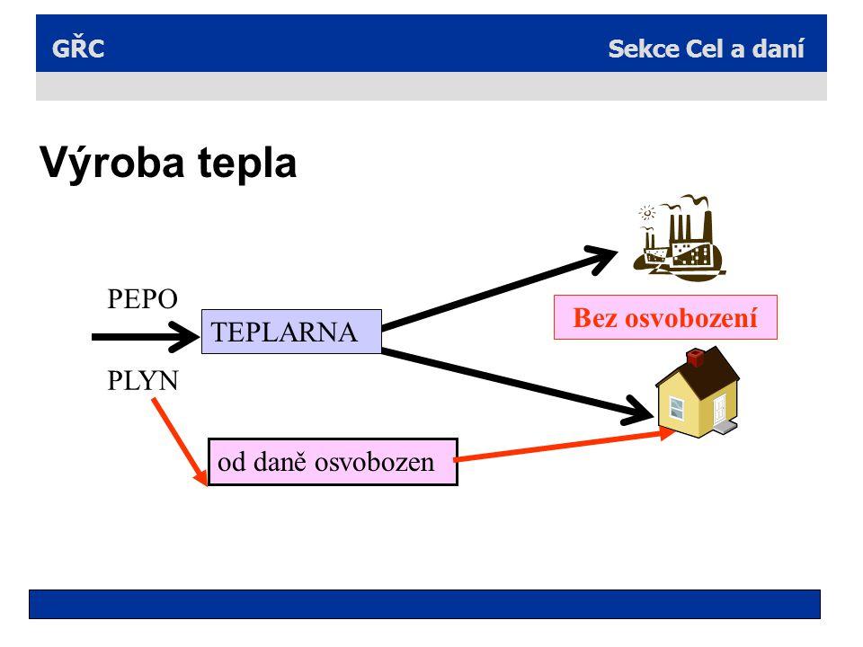 Sekce Cel a daníGŘC Výroba tepla PEPO PLYN TEPLARNA od daně osvobozen Bez osvobození