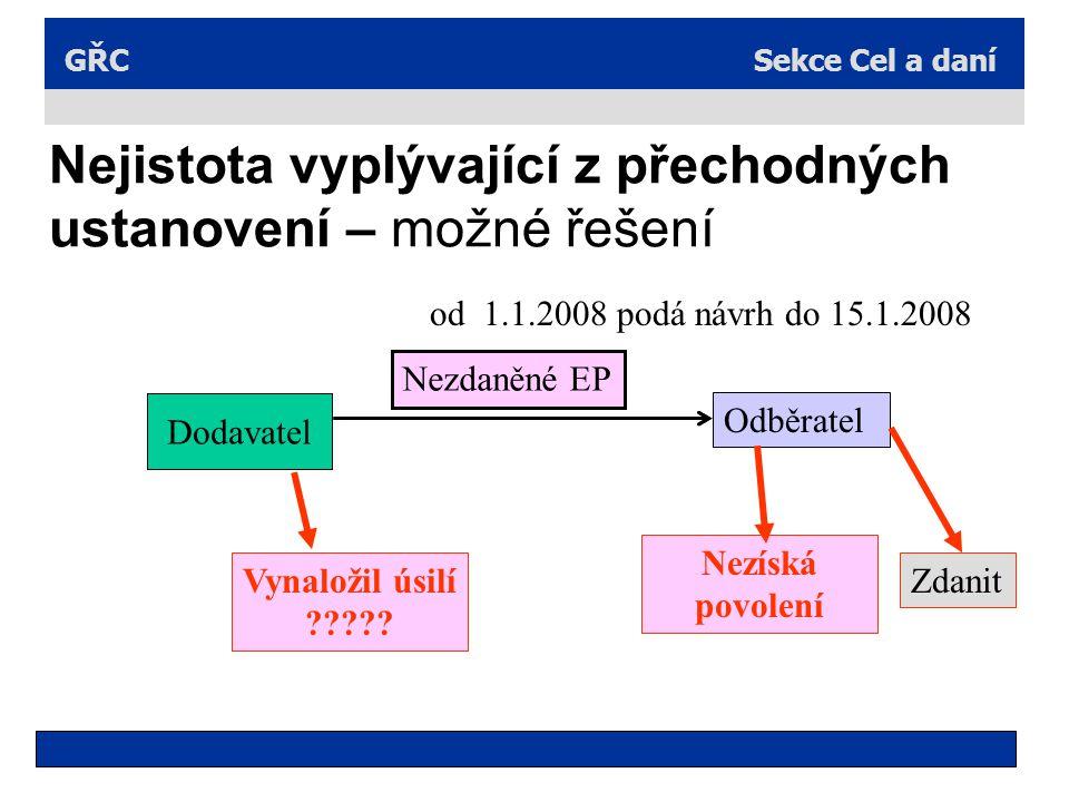 Sekce Cel a daníGŘC Nejistota vyplývající z přechodných ustanovení – možné řešení Dodavatel Zdaněné EP Dodavatel Odběratel od 1.1.2008 podá návrh do 1