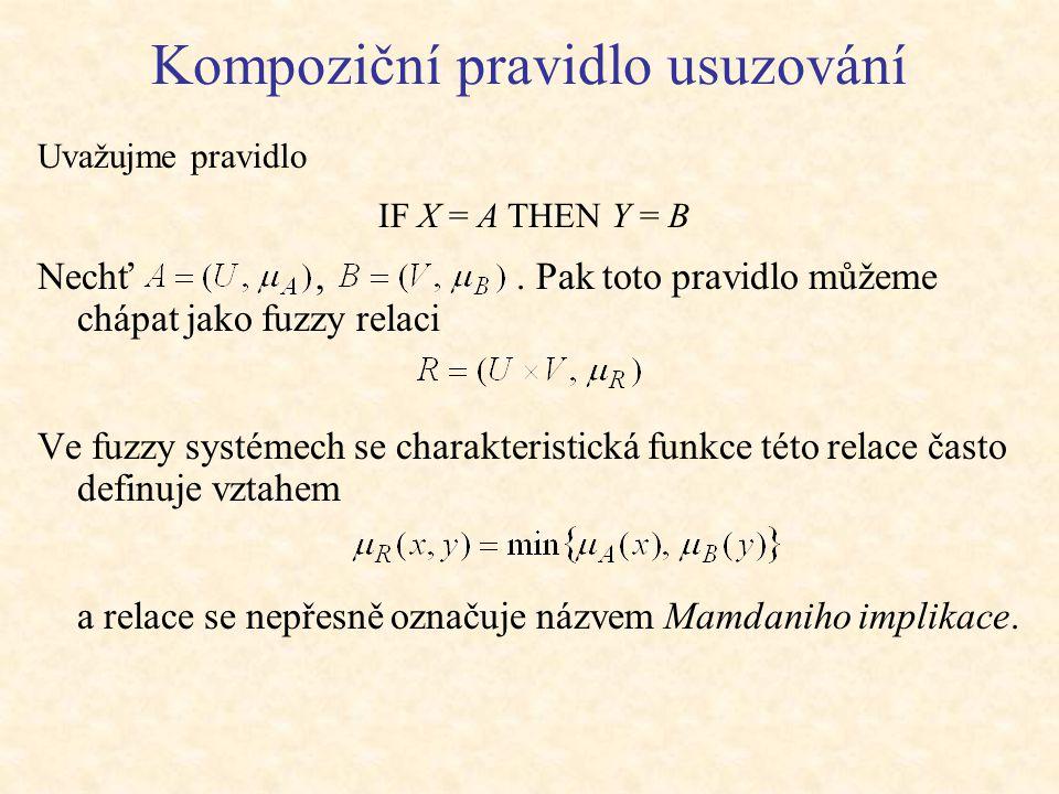 Kompoziční pravidlo usuzování Uvažujme pravidlo IF X = A THEN Y = B Nechť,.