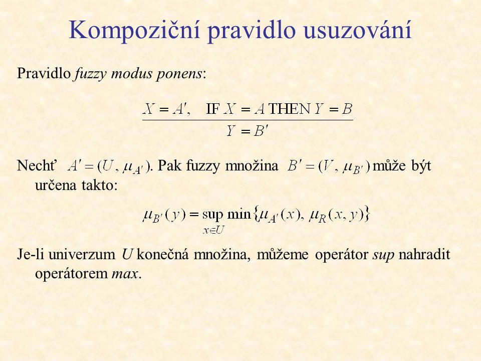 Kompoziční pravidlo usuzování Pravidlo fuzzy modus ponens: Nechť.