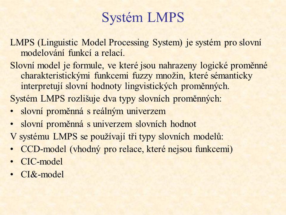 Systém LMPS LMPS (Linguistic Model Processing System) je systém pro slovní modelování funkcí a relací.