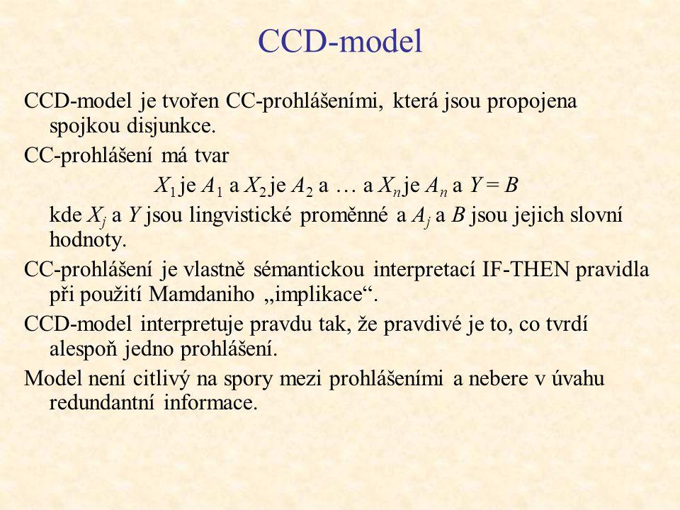 CCD-model CCD-model je tvořen CC-prohlášeními, která jsou propojena spojkou disjunkce.