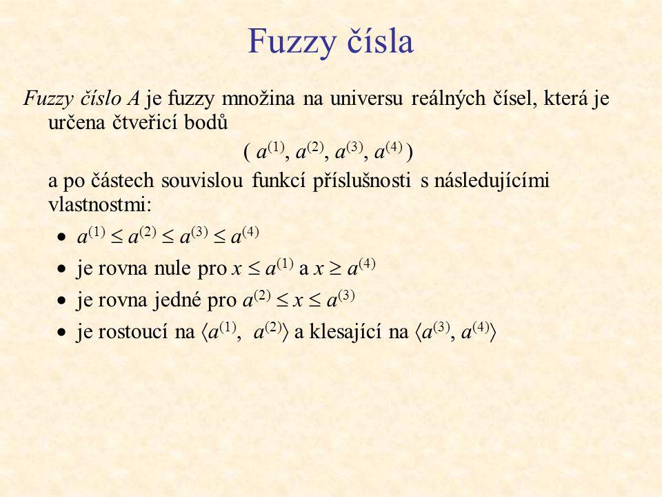Fuzzy čísla Fuzzy číslo A je fuzzy množina na universu reálných čísel, která je určena čtveřicí bodů ( a (1), a (2), a (3), a (4) ) a po částech souvislou funkcí příslušnosti s následujícími vlastnostmi:  a (1)  a (2)  a (3)  a (4)  je rovna nule pro x  a (1) a x  a (4)  je rovna jedné pro a (2)  x  a (3)  je rostoucí na  a (1), a (2)  a klesající na  a (3), a (4) 