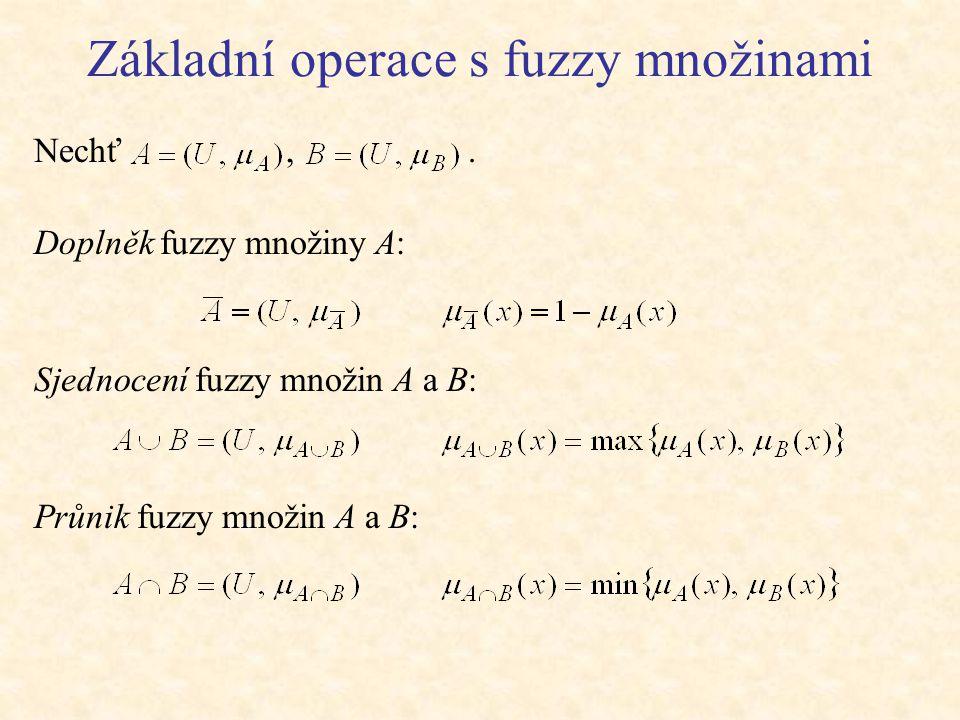 Základní operace s fuzzy množinami Nechť,.