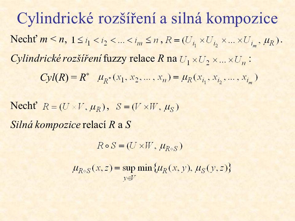 Cylindrické rozšíření a silná kompozice Nechť m < n,,.