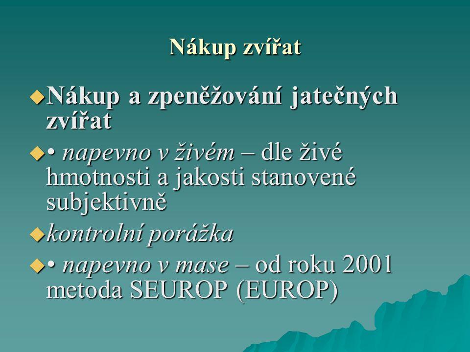 Nákup zvířat  Nákup a zpeněžování jatečných zvířat  napevno v živém – dle živé hmotnosti a jakosti stanovené subjektivně  kontrolní porážka  napevno v mase – od roku 2001 metoda SEUROP (EUROP)
