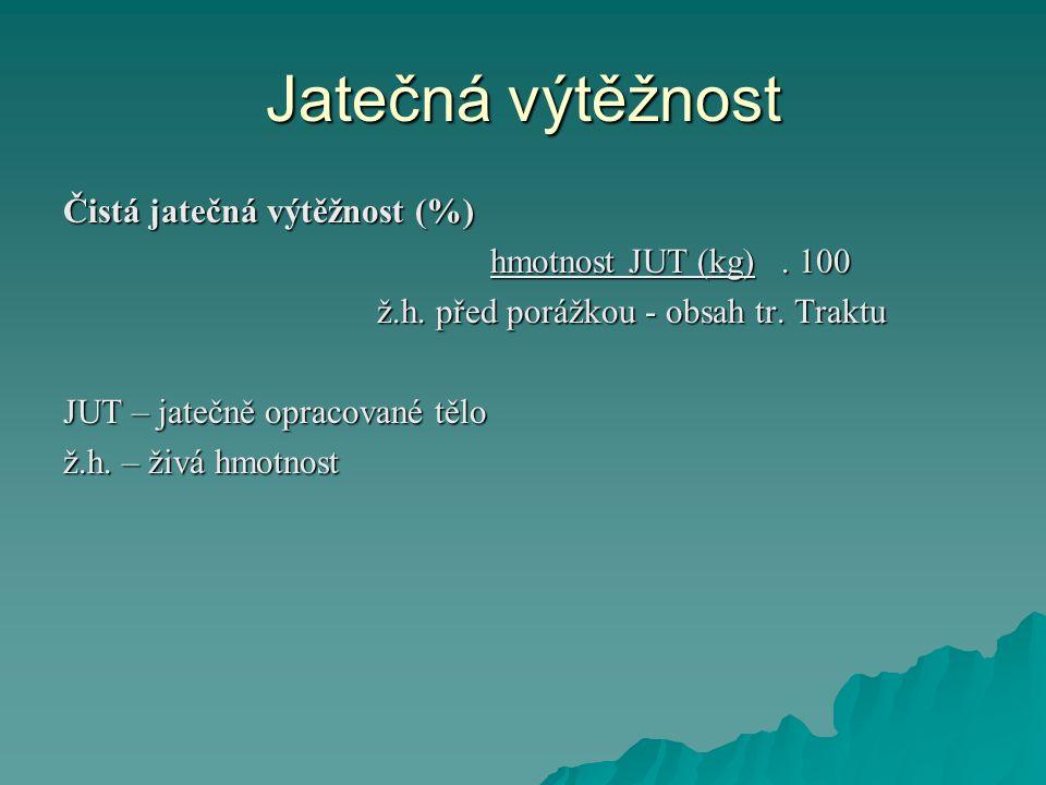 Jatečná výtěžnost Čistá jatečná výtěžnost (%) hmotnost JUT (kg).