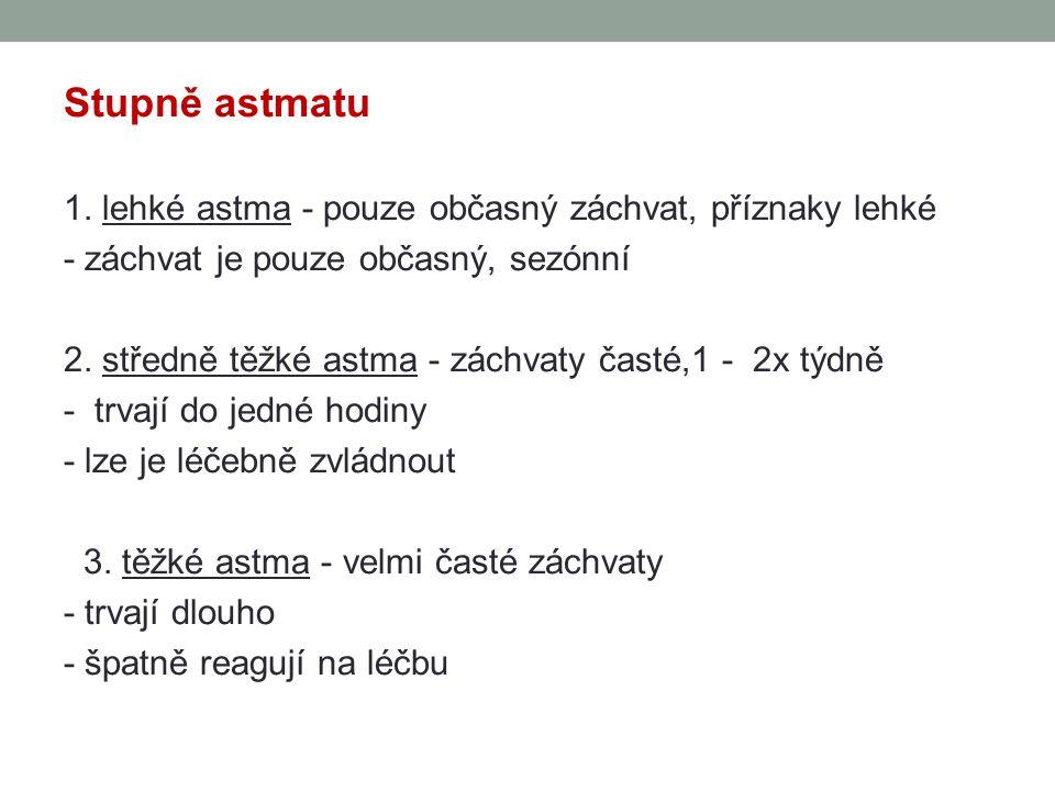 Stupně astmatu 1.
