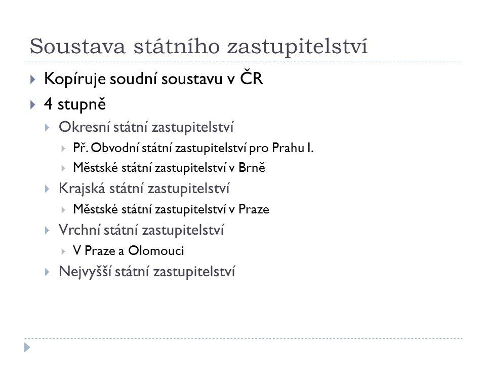 Soustava státního zastupitelství  Kopíruje soudní soustavu v ČR  4 stupně  Okresní státní zastupitelství  Př. Obvodní státní zastupitelství pro Pr