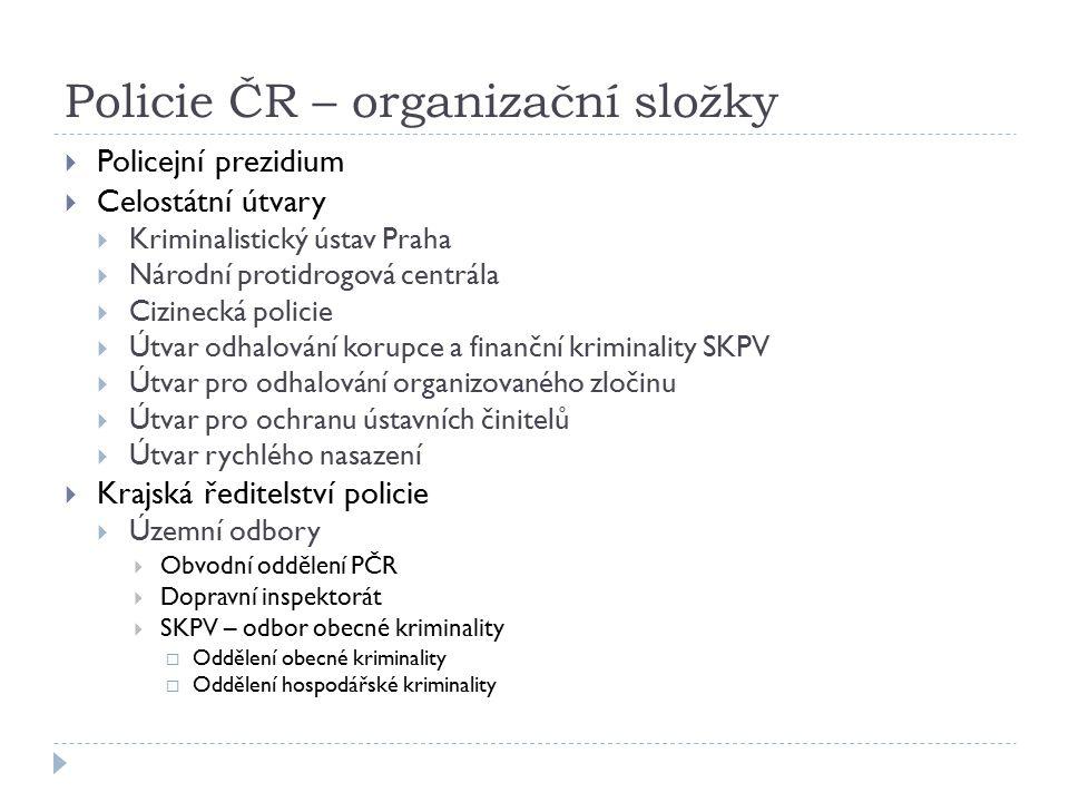 Policie ČR – struktura KŘP-P