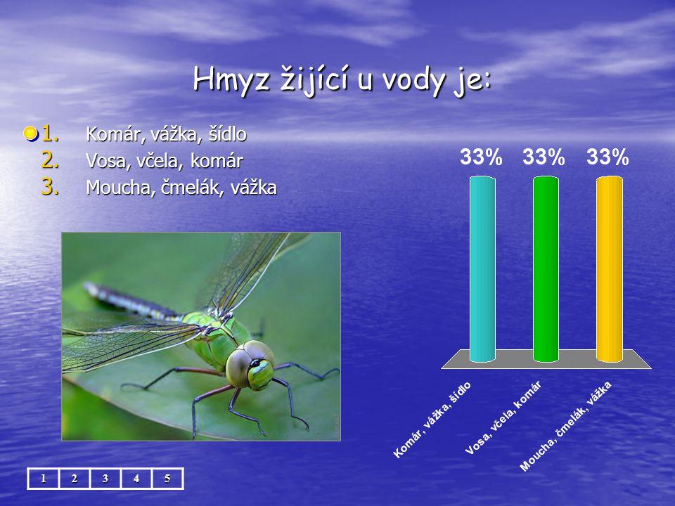 Hmyz žijící u vody je: Hmyz žijící u vody je:12345 1. Komár, vážka, šídlo 2. Vosa, včela, komár 3. Moucha, čmelák, vážka
