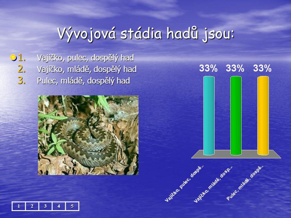 Vývojová stádia hadů jsou: 12345 1. Vajíčko, pulec, dospělý had 2. Vajíčko, mládě, dospělý had 3. Pulec, mládě, dospělý had