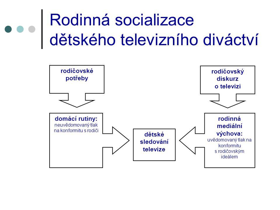 Závěrem Funkční užívání televize v rodině Participace na činnosti jako centrální mechanismus Implikace pro mediální výchovu