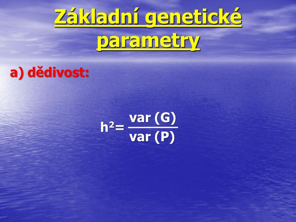 Základní genetické parametry a) dědivost: h2=h2=h2=h2= var (G) var (P)