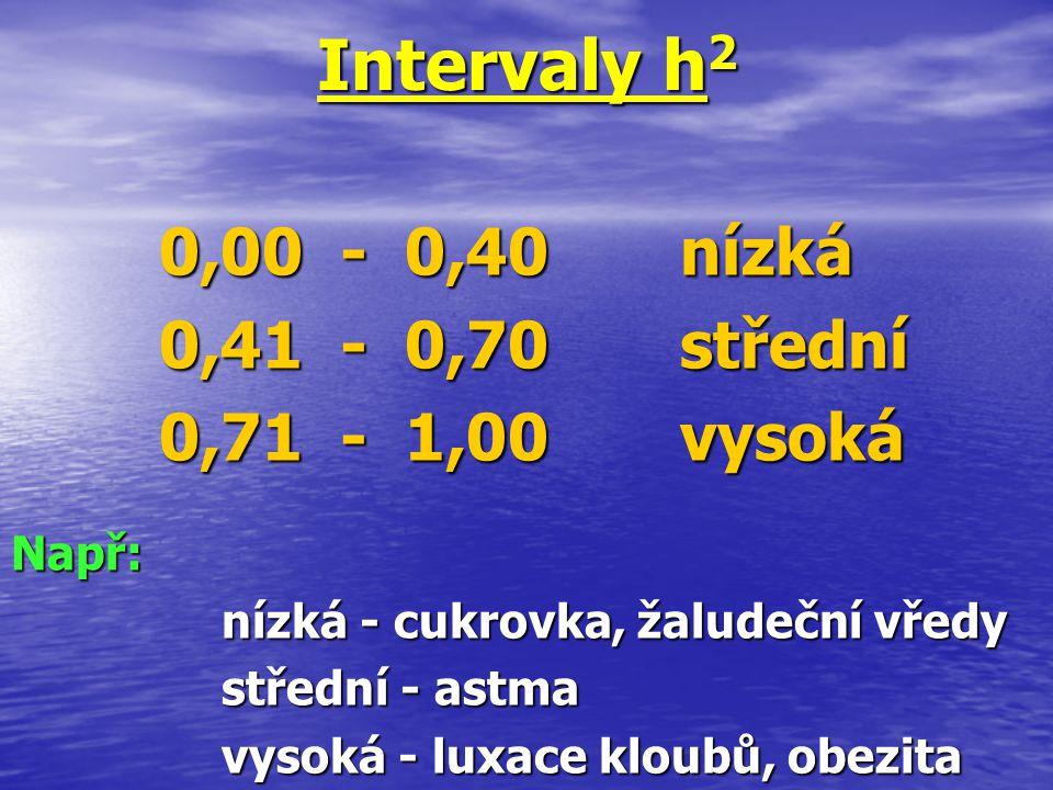 Intervaly h 2 0,00 - 0,40 nízká 0,41 - 0,70 střední 0,71 - 1,00 vysoká Např: nízká - cukrovka, žaludeční vředy střední - astma vysoká - luxace kloubů,