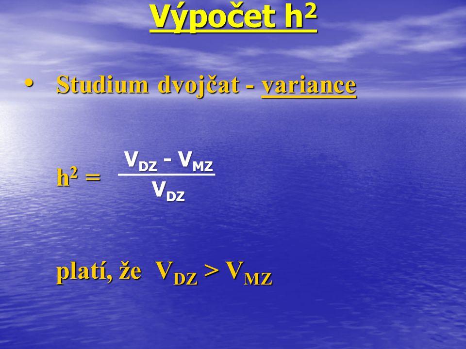 Výpočet h 2 Studium dvojčat - variance Studium dvojčat - variance h 2 = platí, že V DZ > V MZ V DZ - V MZ V DZ
