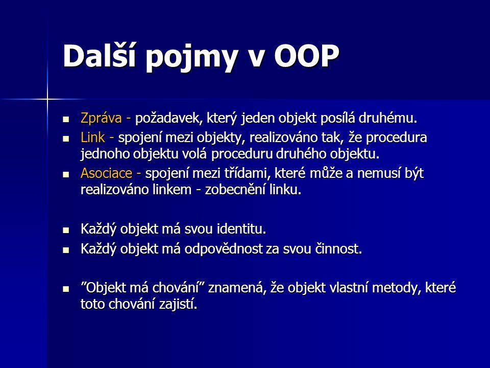 Další pojmy v OOP Zpráva - požadavek, který jeden objekt posílá druhému. Zpráva - požadavek, který jeden objekt posílá druhému. Link - spojení mezi ob