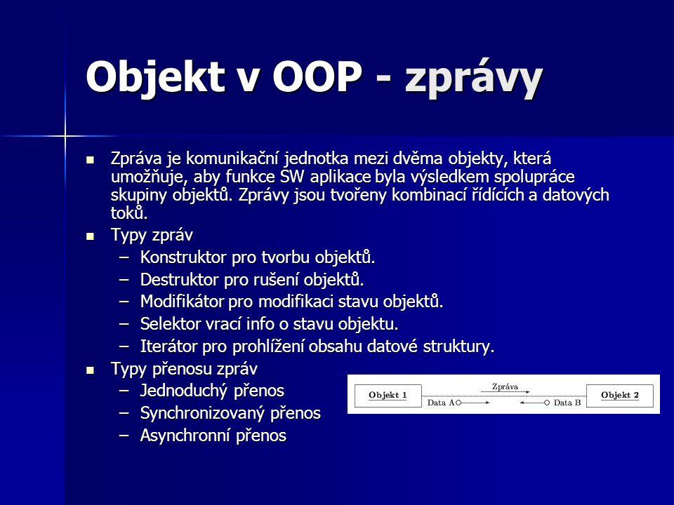 Objekt v OOP - zprávy Zpráva je komunikační jednotka mezi dvěma objekty, která umožňuje, aby funkce SW aplikace byla výsledkem spolupráce skupiny obje