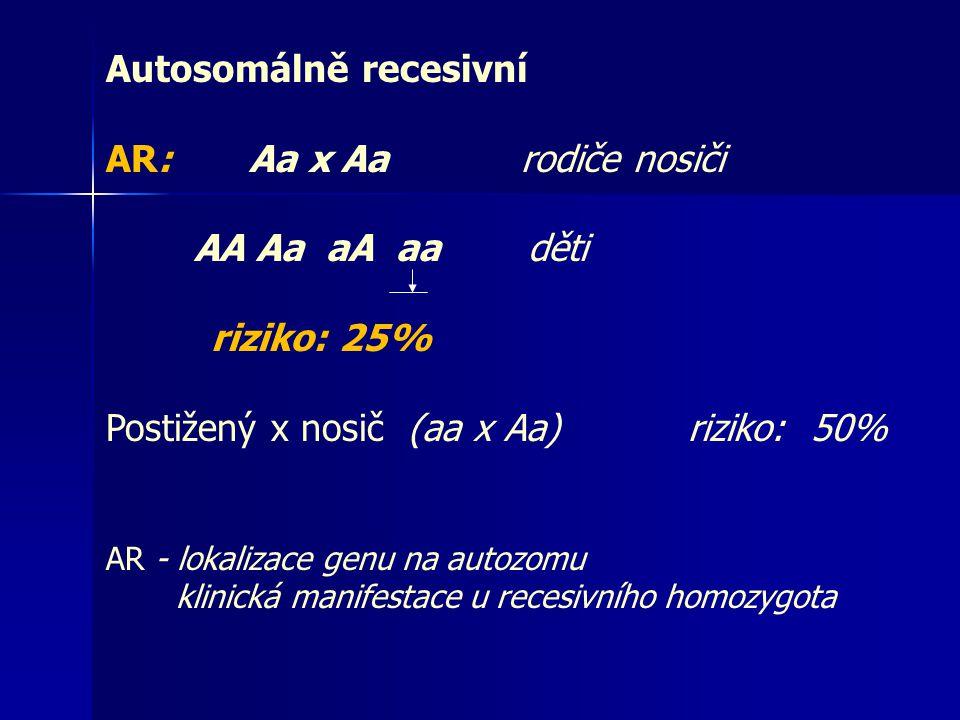 Autosomálně recesivní AR: Aa x Aa rodiče nosiči AA Aa aA aa děti riziko: 25% Postižený x nosič (aa x Aa) riziko: 50% AR - lokalizace genu na autozomu