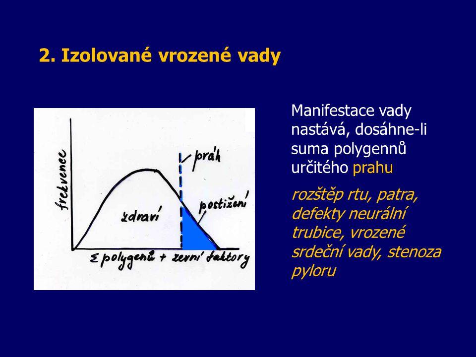 2. Izolované vrozené vady Manifestace vady nastává, dosáhne-li suma polygennů určitého prahu rozštěp rtu, patra, defekty neurální trubice, vrozené srd