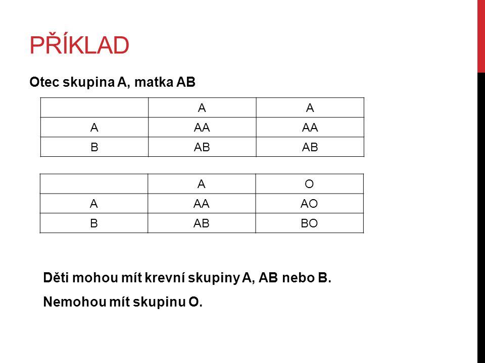 PŘÍKLAD Otec skupina A, matka AB AA AAA BAB Děti mohou mít krevní skupiny A, AB nebo B. Nemohou mít skupinu O. AO AAAAO BABBO