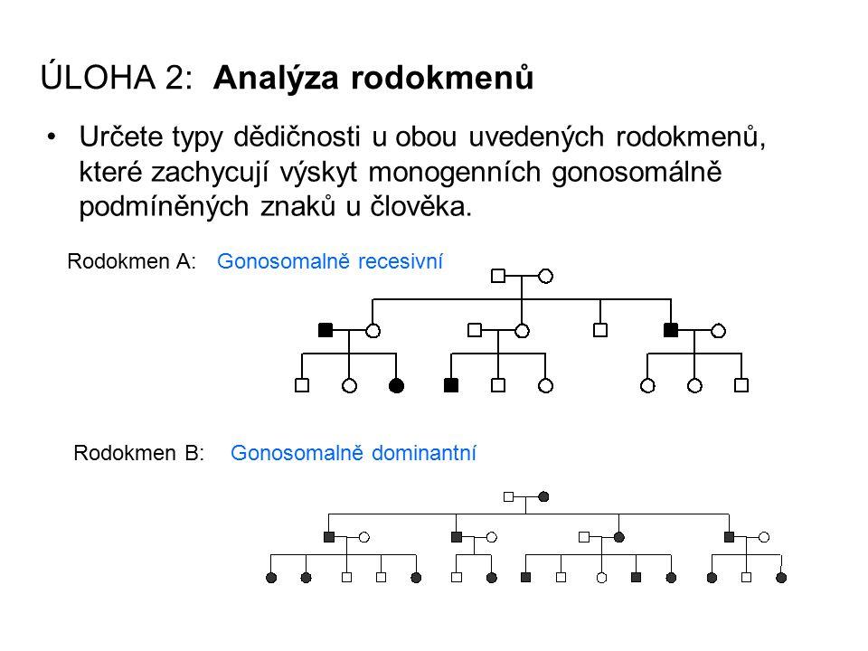 ÚLOHA 2: Analýza rodokmenů Určete typy dědičnosti u obou uvedených rodokmenů, které zachycují výskyt monogenních gonosomálně podmíněných znaků u člově