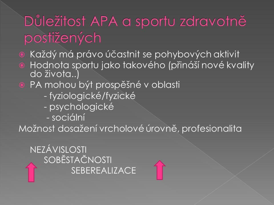  Každý má právo účastnit se pohybových aktivit  Hodnota sportu jako takového (přináší nové kvality do života..)  PA mohou být prospěšné v oblasti - fyziologické/fyzické - psychologické - sociální Možnost dosažení vrcholové úrovně, profesionalita NEZÁVISLOSTI SOBĚSTAČNOSTI SEBEREALIZACE