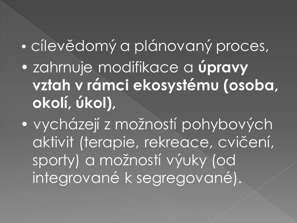 biomechanika zátěžová fyziologie motorické chování speciální pedagogika sportovní psychologie sociologie