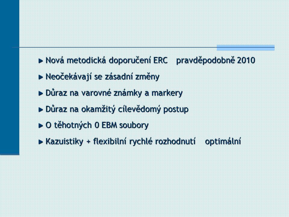 Nová metodická doporučení ERCpravděpodobně 2010 Nová metodická doporučení ERCpravděpodobně 2010 Neočekávají se zásadní změny Neočekávají se zásadní zm