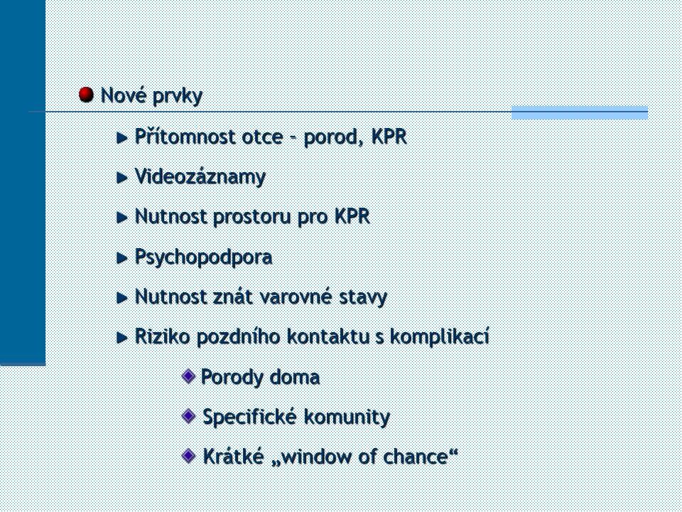 Nové prvky Nové prvky Přítomnost otce – porod, KPR Přítomnost otce – porod, KPR Videozáznamy Videozáznamy Nutnost prostoru pro KPR Nutnost prostoru pr