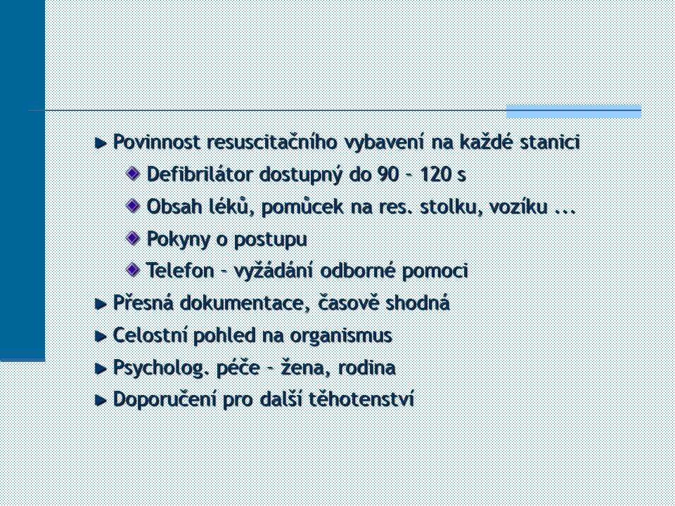 Povinnost resuscitačního vybavení na každé stanici Povinnost resuscitačního vybavení na každé stanici Defibrilátor dostupný do 90 – 120 s Defibrilátor