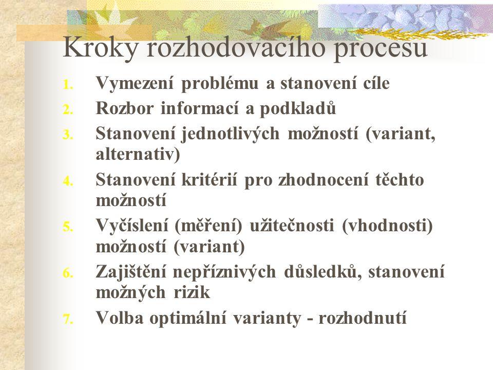 Kroky rozhodovacího procesu 1. Vymezení problému a stanovení cíle 2. Rozbor informací a podkladů 3. Stanovení jednotlivých možností (variant, alternat